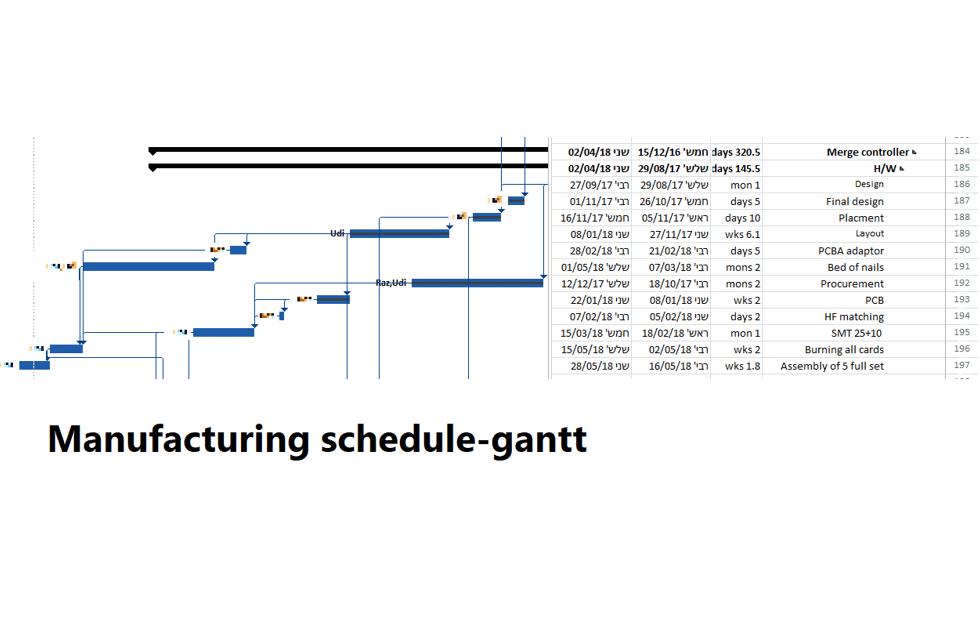 PCB Manufacturing schedule